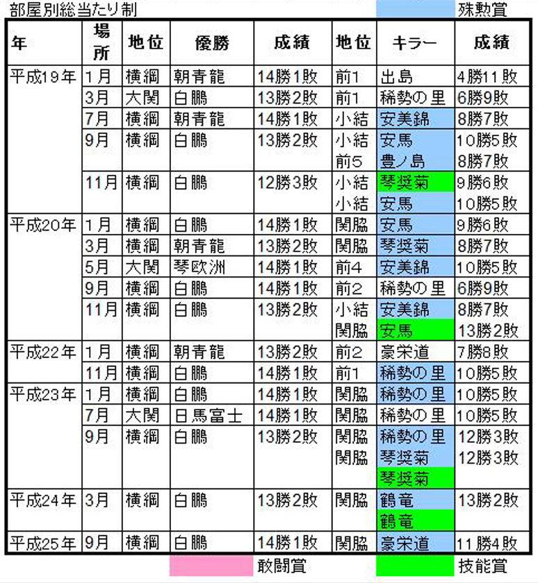 平成19−25A