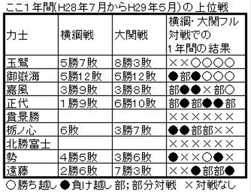 17名古屋サムライA