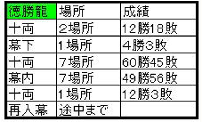 徳勝龍2A