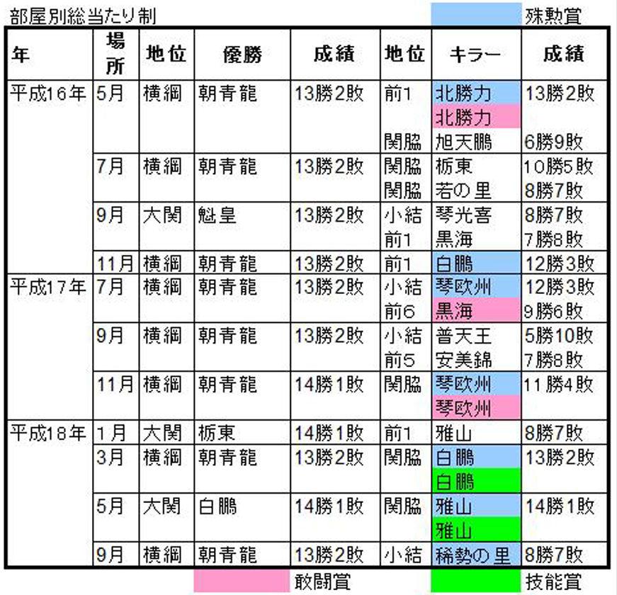平成16−18A