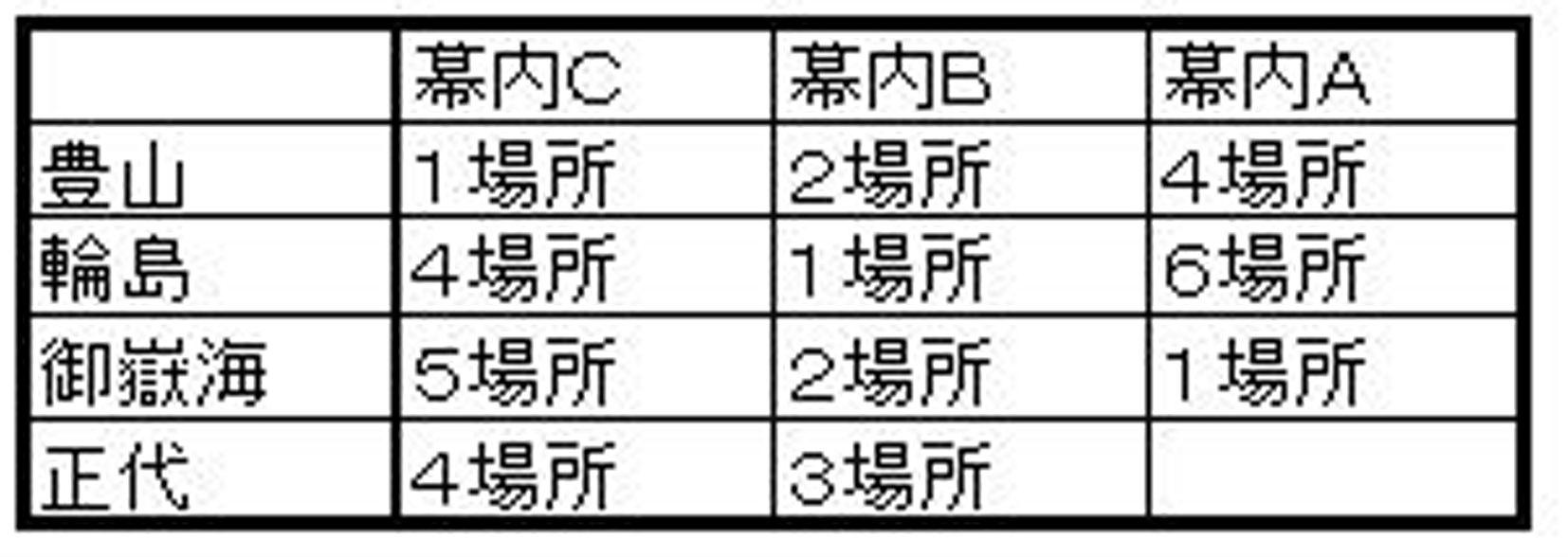 御嶽正代3A