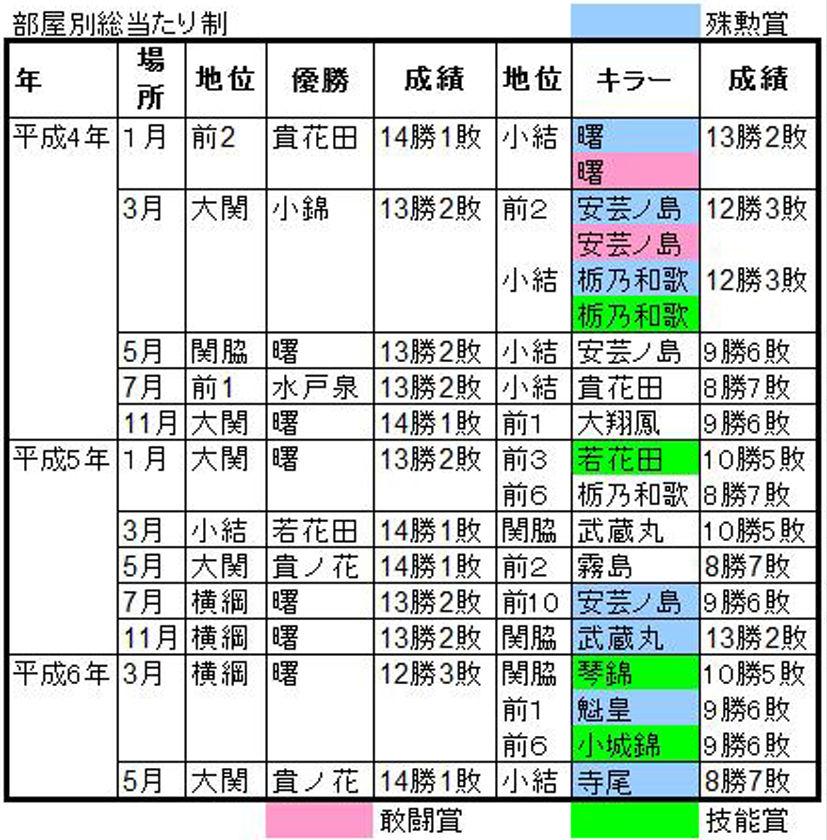 平成4-6A